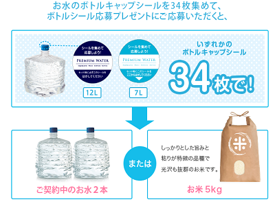 ボトルシールキャンペーンの説明